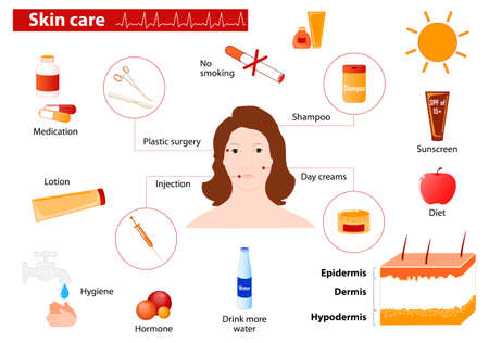skin care. Medical infographic. Set elements and symbols for design. Çizim