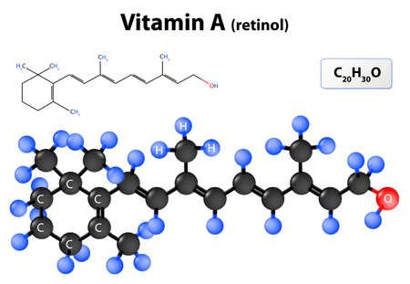 atomic structure: vitamin A. model of vitamin A molecule. Retinol molecular structure