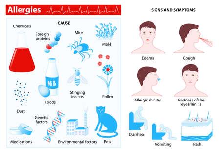 アレルギー。アレルギー アレルギー性疾患としても知られています。医療インフォ グラフィック。あなたのデザインの要素と記号を設定します。  イラスト・ベクター素材