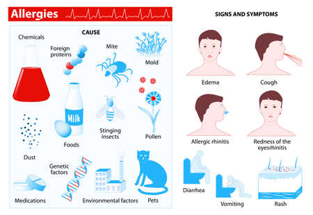 Allergy. Allergies also known as allergic diseases. Medical infographic. Set elements and symbols for your design