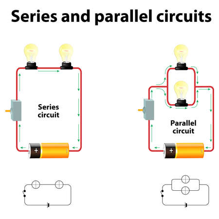 Series and parallel circuits. In series are connected along a single path, so the same current flows through all of the components. Components connected in parallel are connected so the same voltage is applied to each component. Stock Illustratie