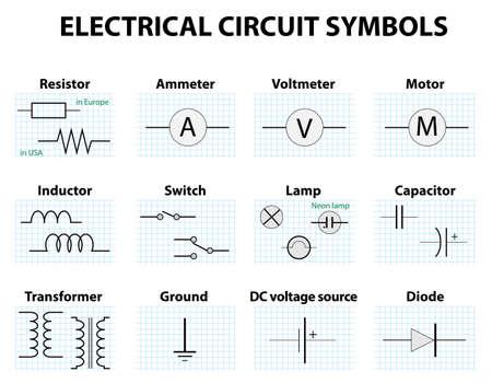 símbolo electrónico. establece circuito eléctrico elemento de símbolo. Pictograma utiliza para representar los dispositivos eléctricos y electrónicos. Ilustración de vector