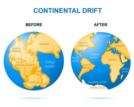 lithosphere: Continental drift on the planet Earth. Before (Pangaea - 200 million years ago) and after (modern continents)
