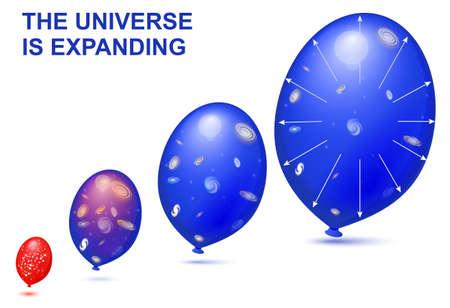 Ballons démontre la géométrie de l'univers en expansion. Le diagramme montre un modèle d'univers en expansion avec galaxies. A partir du moment du big bang, l'univers a été en constante expansion. Les scientifiques comparent l'univers en expansion à la surface