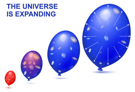 Balloons demonstrates the geometry of the expanding universe. Diagram shows an expanding universe model with galaxies. From the moment of the big bang, the universe has been constantly expanding. Scientists compare the expanding universe to the surface of Illustration