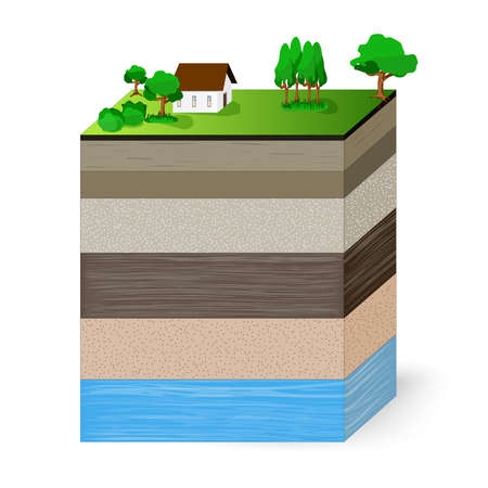 groundwater: soil layers and aquifer. Illustration