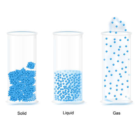 The three fundamental states of matter. The molecules of solid, gas and liquid in glass