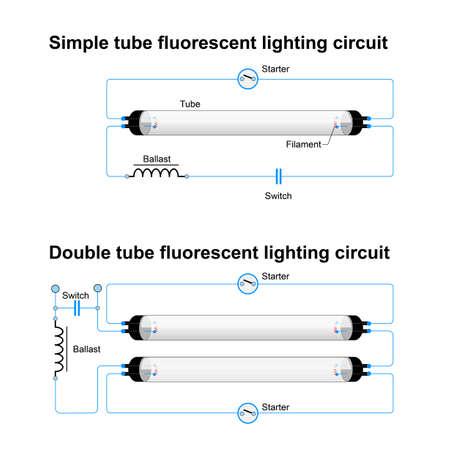 single and double tube fluorescent lighting circuit simple vector rh 123rf com tube lamp diagram led tube lights diagram
