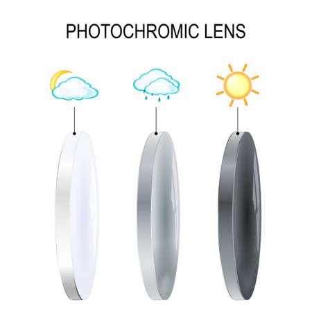 La lente fotocrómica filtra los rayos UV nocivos Ilustración de vector