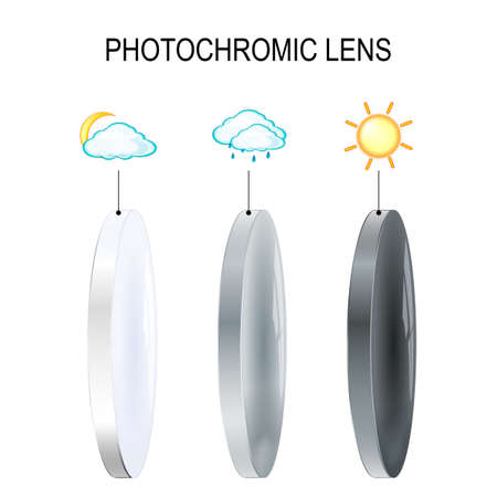 Photochromic lens filtert schadelijke UV uit
