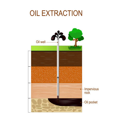 geological: Oil extraction and soil layers. Conventional drilling . Flat design. vector illustration Illustration
