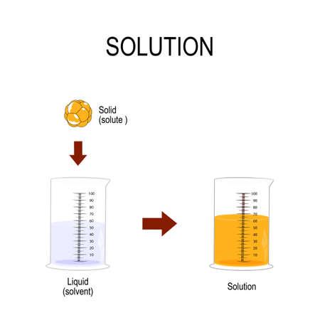 Substance dissolved in another substance, design illustration. Illustration
