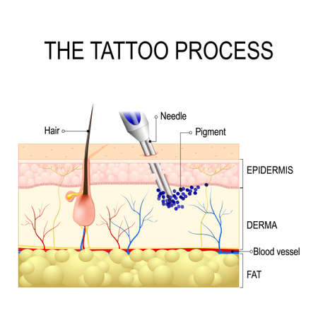 make a tattoo. How does it work?. tattooing process Close Up 免版税图像 - 91000867