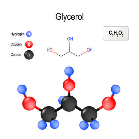 Glycerol (glycerine, glycerin). Structure of a molecule. chemical formula and model of the Glycerol molecule. vector illustration for medical, educational and science use