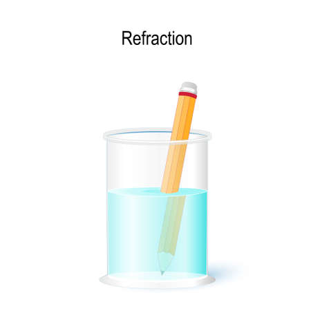 Refraction of Pencil in glass of Water. Simple Experiments with Water and pencil (Bent out of shape over refraction). Process of light bending. Vector diagram for your design, educational, and science use  イラスト・ベクター素材