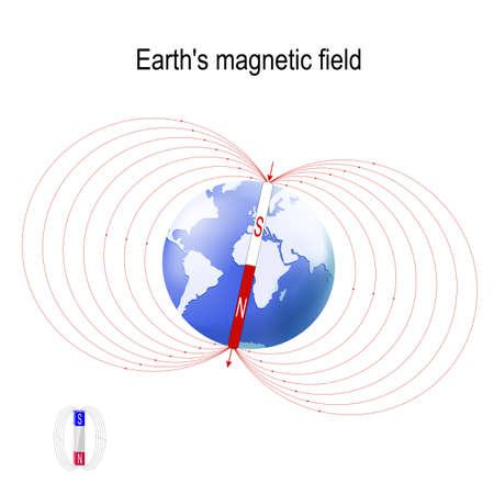 Campo magnético (geomagnético) de la Tierra. La magnetosfera protege la superficie de la Tierra de las partículas cargadas del viento solar y es generada por corrientes eléctricas ubicadas en diferentes partes de la Tierra. Diagrama vectorial para uso educativo y científico. Ilustración de vector