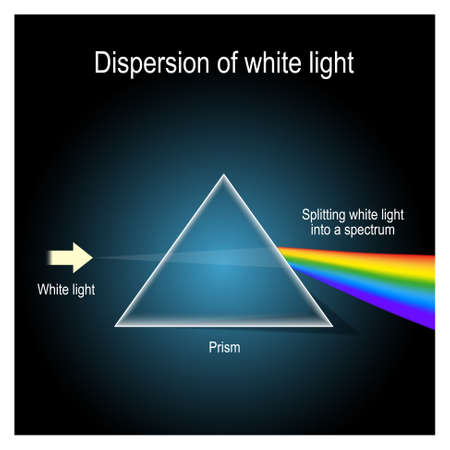 Dispersion of White Light In Prism. Glass pyramid on dark Background. Optical Effect. Vector diagram for educational, and science use