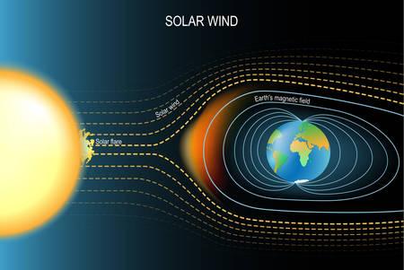 Magnetfeld, das die Erde vor Sonnenwind schützt. Erdmagnetfeld der Erde. Vektorillustration für Wissenschaft und Bildungszwecke