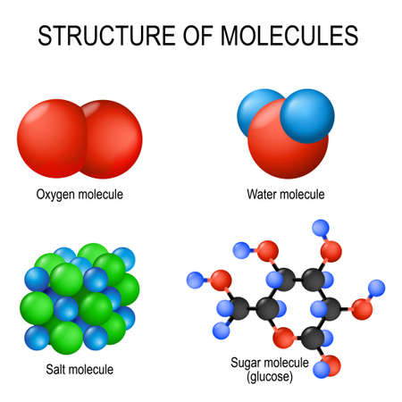 Structure of molecules. Oxygen (gas), water (liquid), salt (solid) and sugar (glucose). set of different options for combining atoms into  molecules. Vector illustration for biological, science, physics, chemistry, and medical use. Illustration