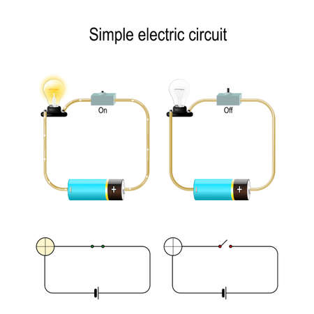 Einfacher Stromkreis. Elektrisches Netz und Beleuchtungslampe. Schalter, Glühbirne, Kabel und Batterie. Vektorillustration für den physischen, pädagogischen und wissenschaftlichen Gebrauch