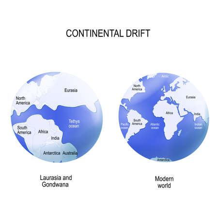 Continental drift. Laurasia and Gondwana. Vector diagram for educational, and scientific use