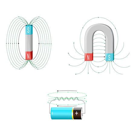 Campo magnetico ed elettromagnetismo. La forma del campo magnetico prodotto da un magnete a ferro di cavallo, un magnete a barra e un magnete alimentato a batteria