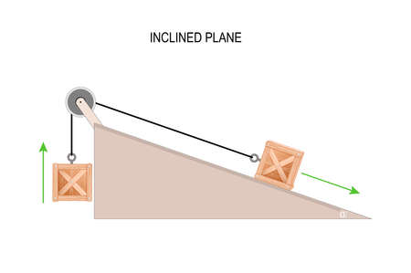 A box on an inclined plane with a pulley. Physics. Simple machines. Vector diagram for educational and scientific use Çizim