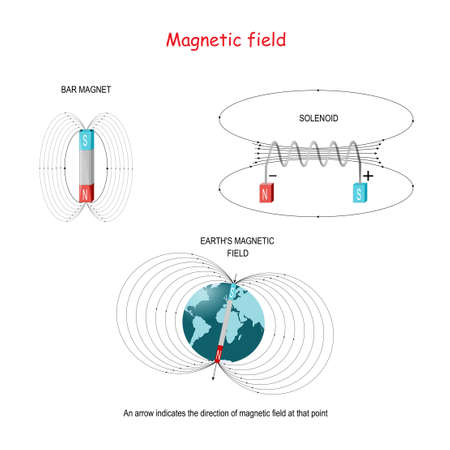 Magnetic field in bar magnet, solenoid, and Earth's magnetic field. Vector illustration for educational and science use Vettoriali
