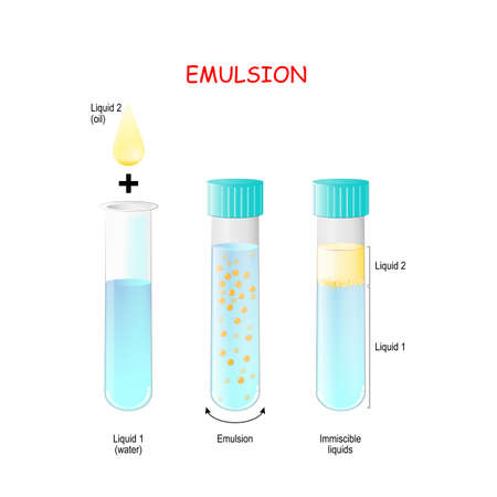 Emulsion is a mixture of two liquids that are normally immiscible. Oil Drop and test tubes with water, emulsion and immiscible liquid.