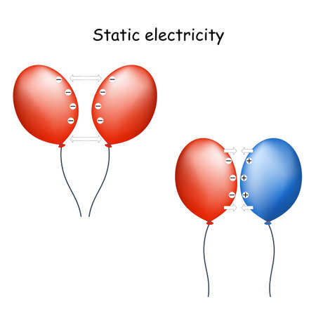 Static Electricity is an imbalance of electric charges within or on the surface of a material. Vector diagram for educational, science, and physics use Иллюстрация