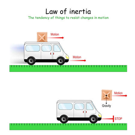 Inertia is the resistance of physical object (box) to any change in its velocity. experiment with car and box. Educational physics and science course, Dynamics of Motion. Newton's law of motion