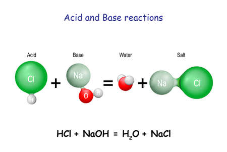 Acid – base reaction. chemical reaction neutralization the acid and base properties, producing a salt and water. used to determine pH. Bronsted – Lowry theory. molecules of HCl, NaOH, H2O, and NaCl, salt, water 矢量图像
