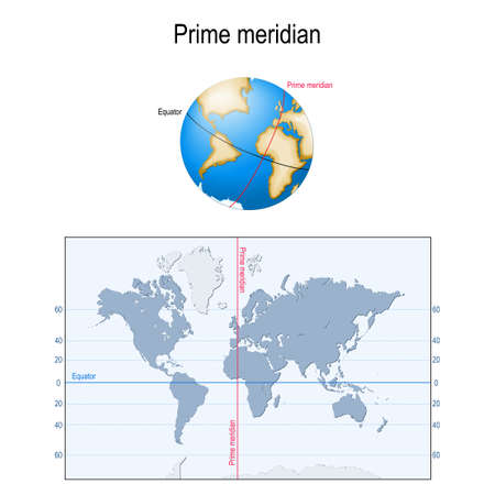 Earth's Equator and Prime meridian on a globe.