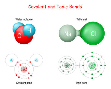 Ionic vs Covalent Bonds. In an ionic bond, an electron is donated. In a covalent bond, the electron is shared. Examples of compounds with ionic bonds with table salt (NaCl), and covalent bonds with water molecule (H2O).