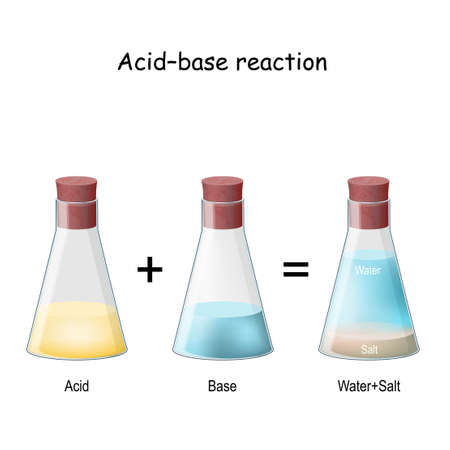 Acid – base reaction. chemical reaction neutralization. three flasks with liquids. the acid and base producing a salt and water