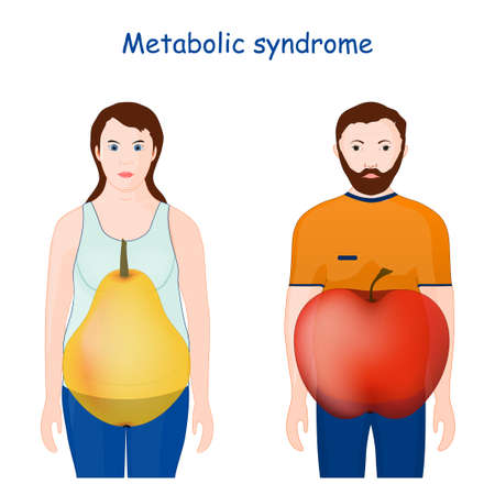 Metabolic syndrome. symptoms. apple-shaped adiposity for male, and pear body shapes for female. Vector illustration Vetores