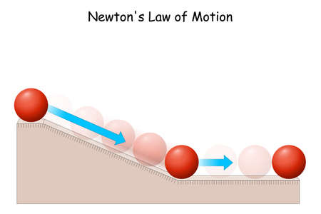 Newton's Law of Motion. Ball on Inclined Plane. subject of physics about Dynamics, Motion, and Friction. Poster for education