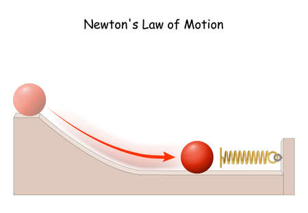 Newton's Law of Motion. Simple Machines, Springs, and Inclined planes.