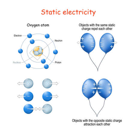Static electricity for example two blue balloons, structure of Oxygen atom, or protons and electrons. Objects with the opposite static charge attraction each other, but with the same static charge repel each other