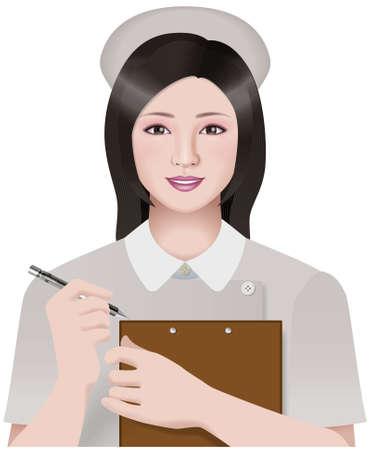 questionary: Nurse