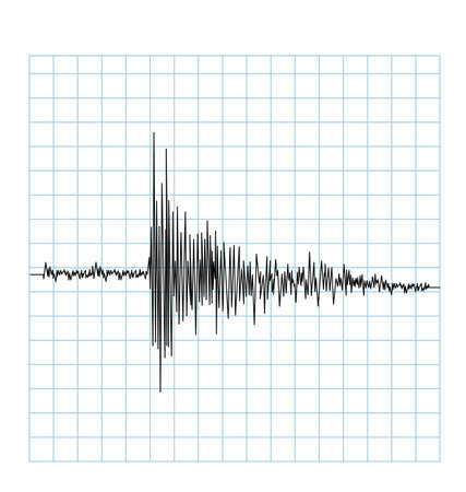Earhquake wave vector Illustration
