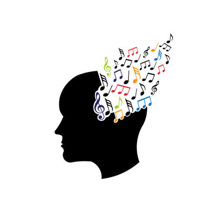 notation: Concept of musical brain
