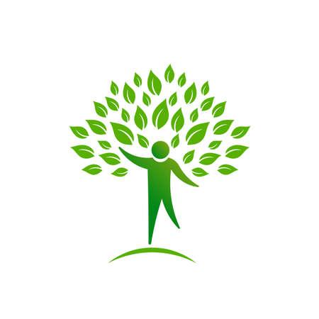 tree: Person tree