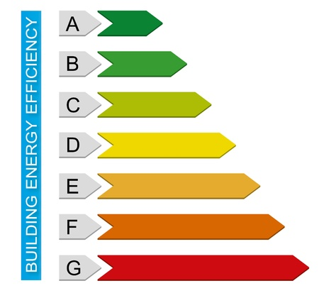 A simple building energy efficiency chart Stock Photo