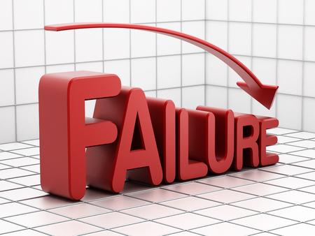 failure sign: Failure graph