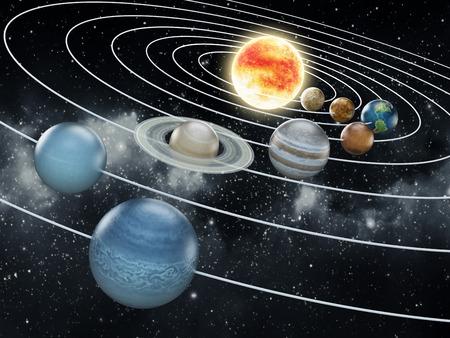 the system: Sistema solar con ocho planetas