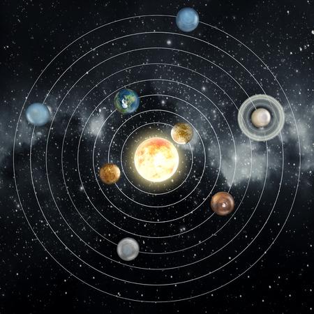 Solar system diagram in the space. Stockfoto