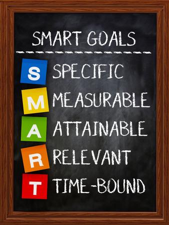 metas: Las metas inteligentes escrito con tiza en la pizarra verticales Foto de archivo