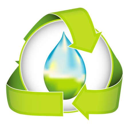 waterbesparing: Een conceptueel beeld van water genesteld in een recyclage-logo.