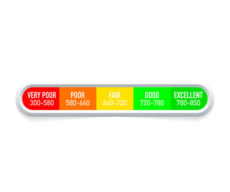 Credit score rating scale vector stock illustration